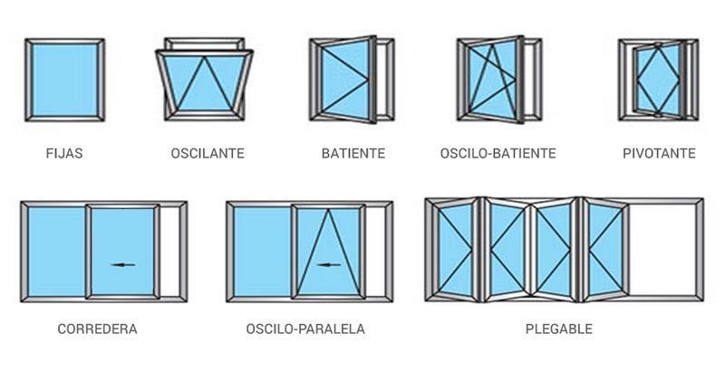 Tipos de ventana ventanas aluminio ventanas de for Tipos de ventanas de aluminio para banos