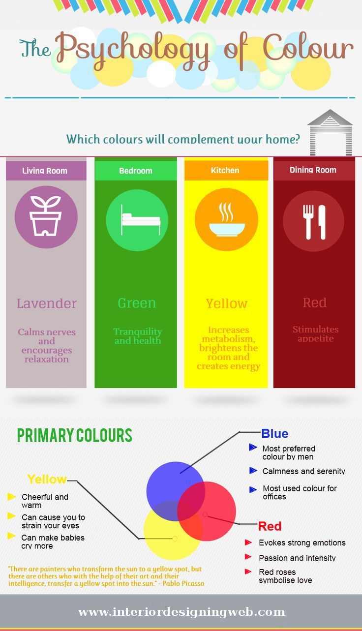 Looking For Best #bedroom Colour Scheme Ideas? #Psychology Of Colour  #infographic