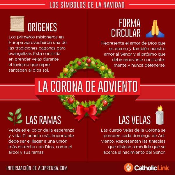 Conoces Los 3 Símbolos Más Bonitos Y Significativos De La Navidad Corona De Adviento Símbolos Navideños Corona De Adviento Católica