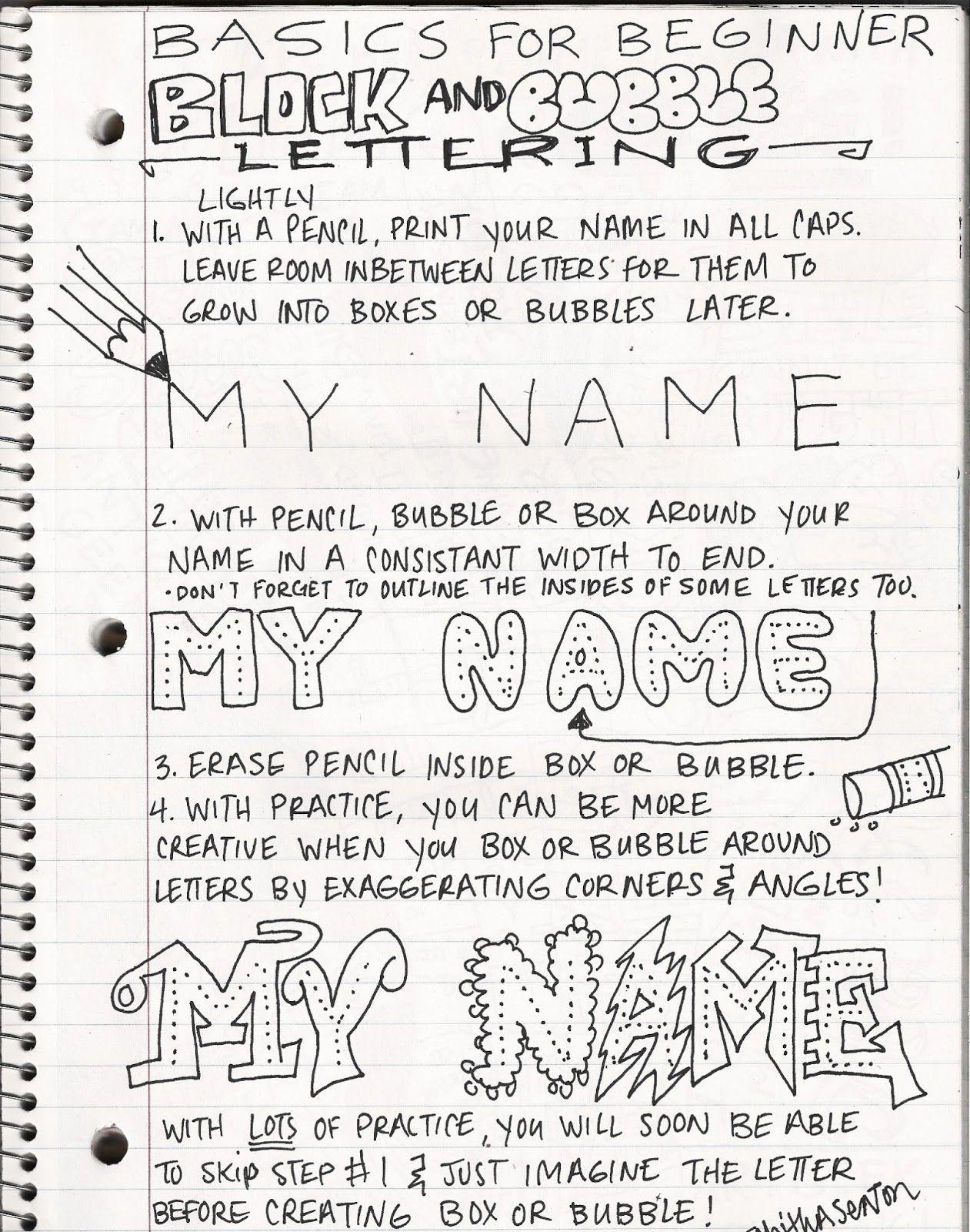 Art Class Journaling