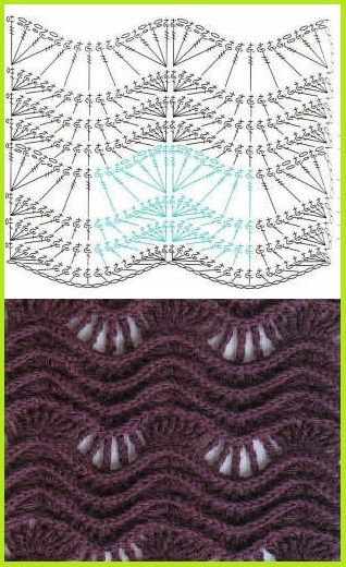 Häkelmuster / crochet stitch   hakelmuster mit Herzen   Pinterest ...