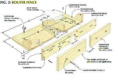 12 Router Fence Plans From Split Fences To Micro