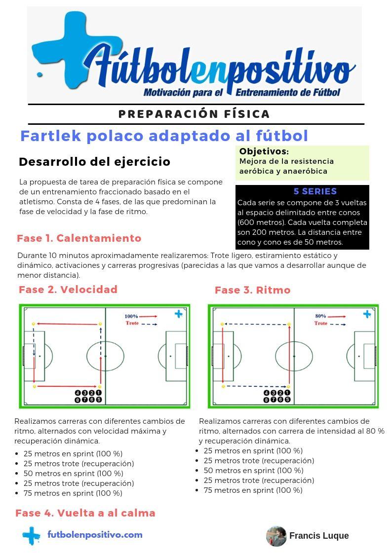 Fartlek Polaco Aplicado Al Fútbol Fútbol En Positivo Entrenamiento Futbol Física Preparación