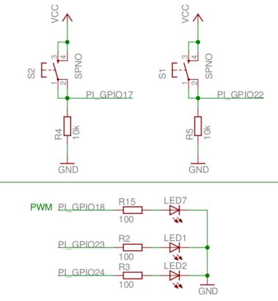 Elixir on Embedded Github | IoT >> Elixir | Pinterest