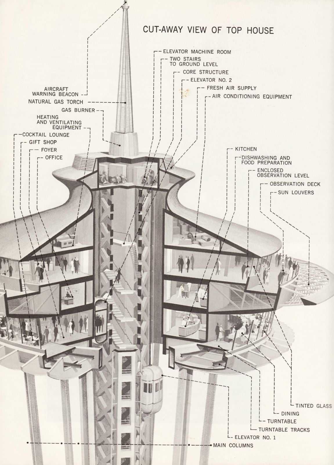 Picturedaddy Com Seattle Space Needle Space Needle Seattle Space Needle Seattle History