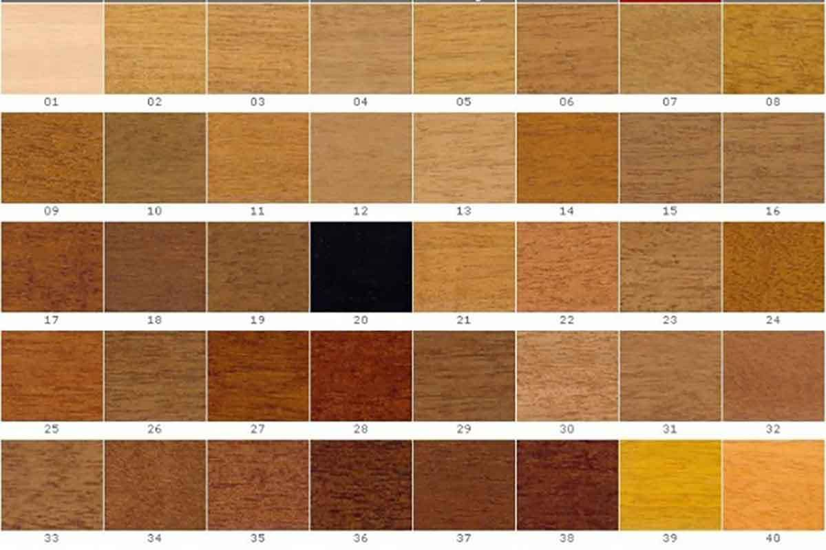 Different Types Of Wood Furniture Types Of Wood Joints Types Of Wood Flooring Different Types Of Wood