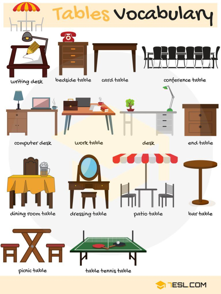 Furniture Vocabulary In English Rooms In A House 7 E S L