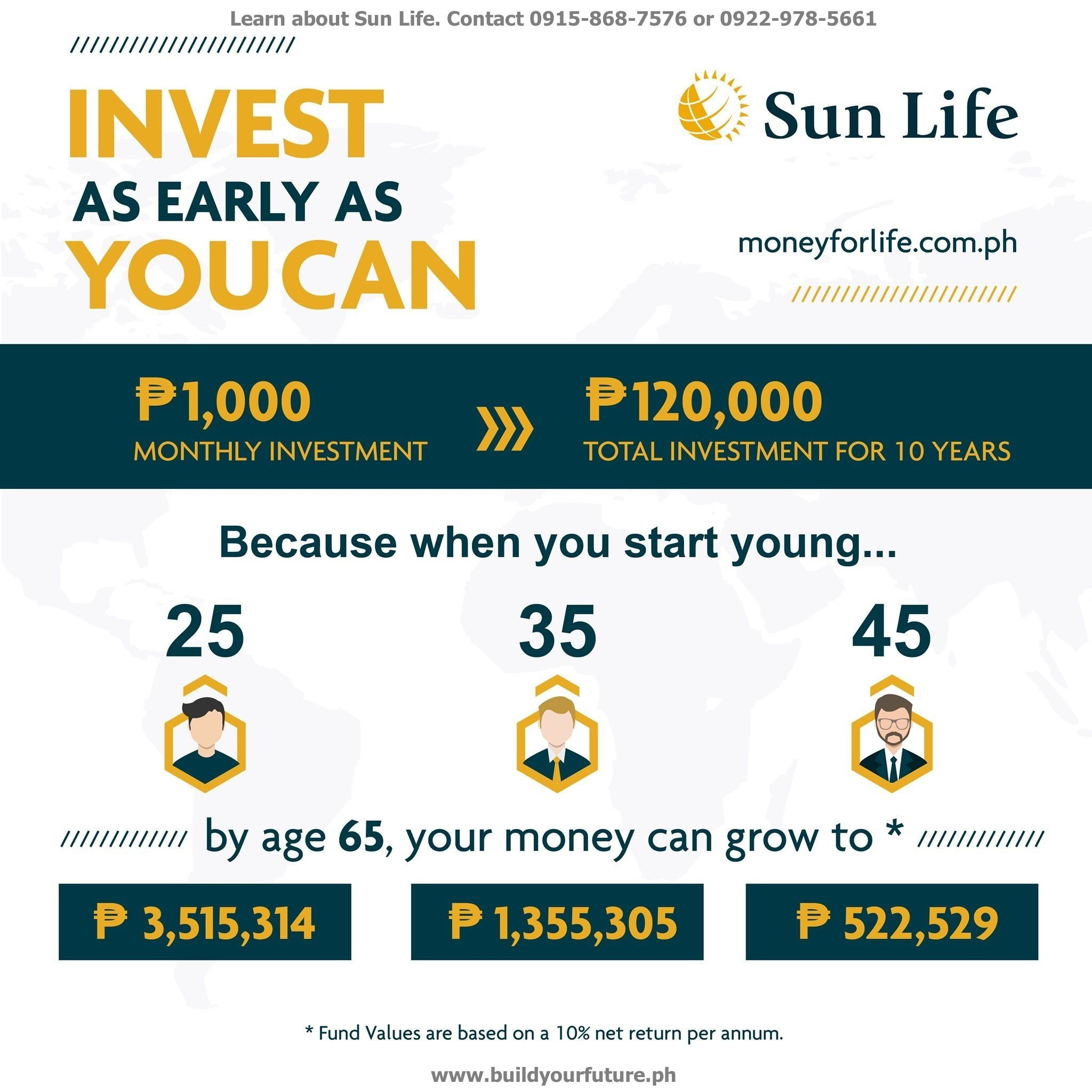 Protect Yourself While Building Your Future Learn More Pm For Your Free Sunlife Financial Life Insurance Facts Insurance Investments Life Insurance Quotes