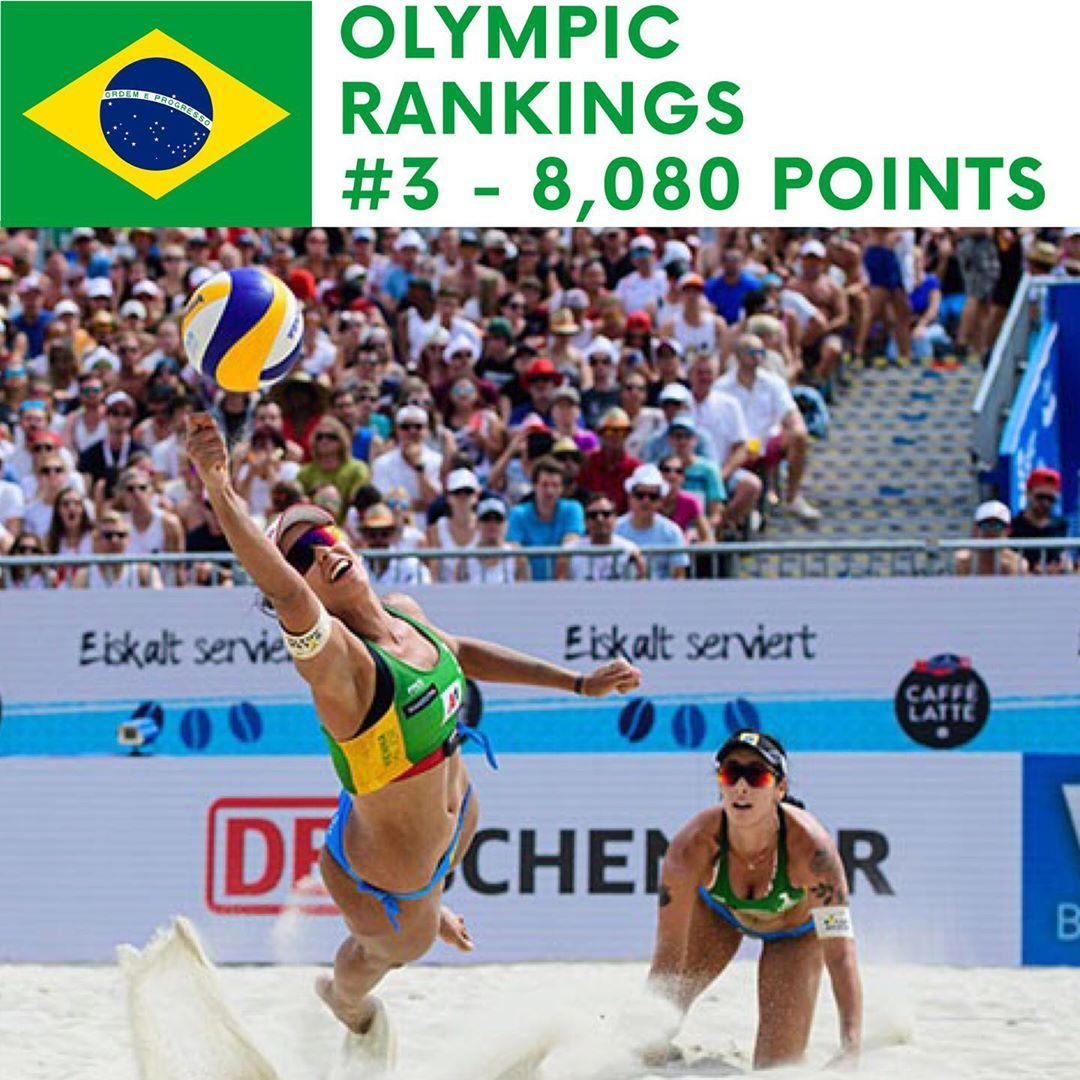 Duda And Agatha Are The 3rd Ranked Team In The Race To Tokyo But They Are Still My Picks For In Tokyo Duda And Agatha Have In 2020 Beach Volleyball Olympics Tokyo