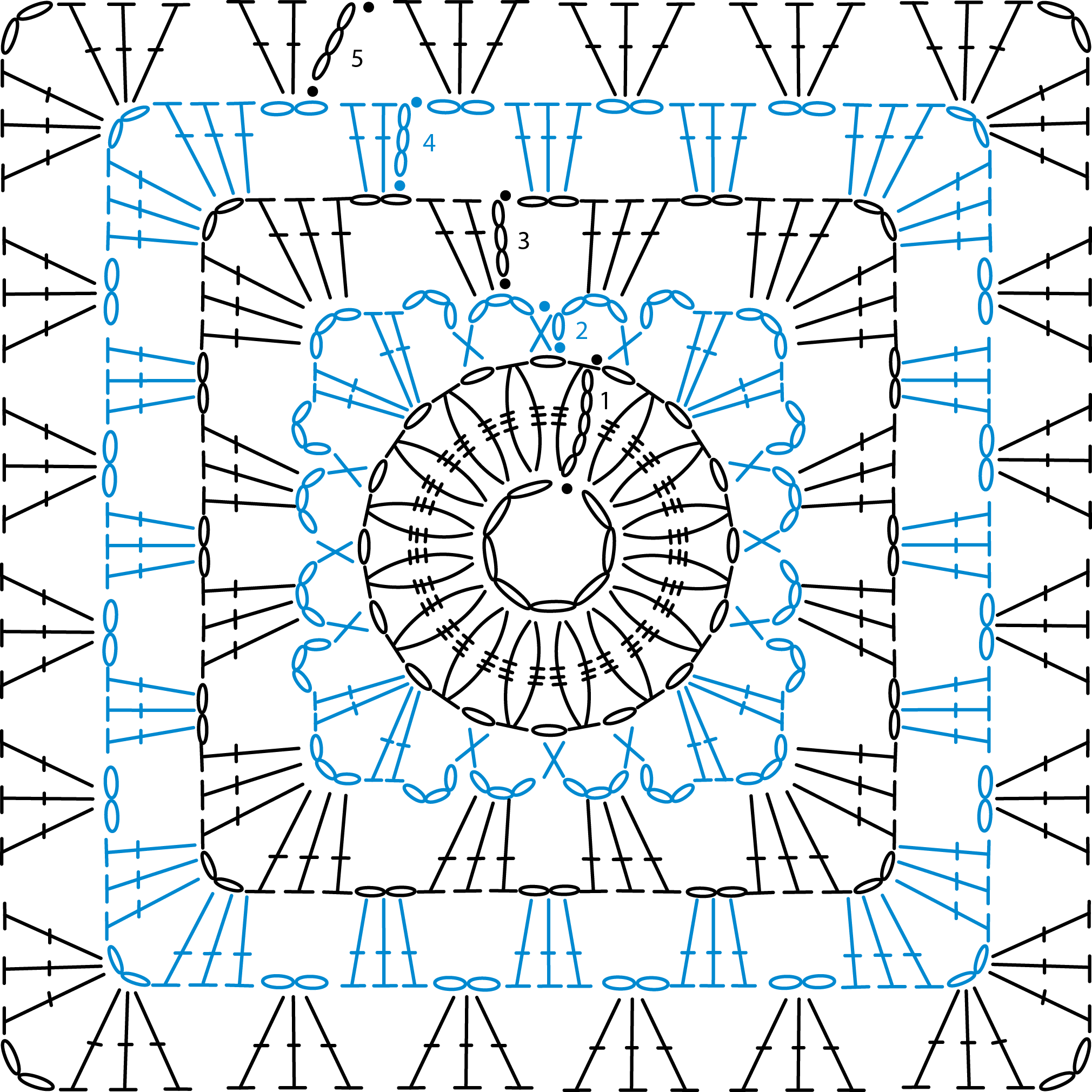 Pin de Eva Badia en patrones crochet | Pinterest | Ganchillo ...