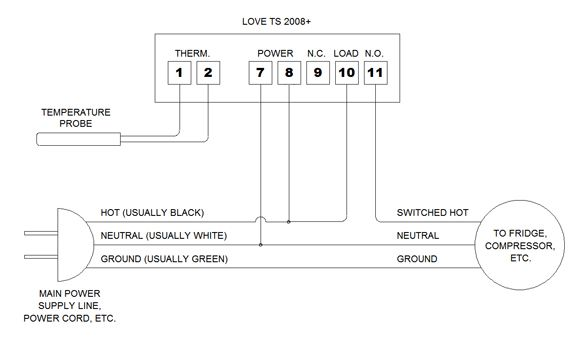 Love Temp Controller Series Ts Wiring Diagram 2008 Home Brew Forums Chest Freezer Homebrewtalk Home Brewing