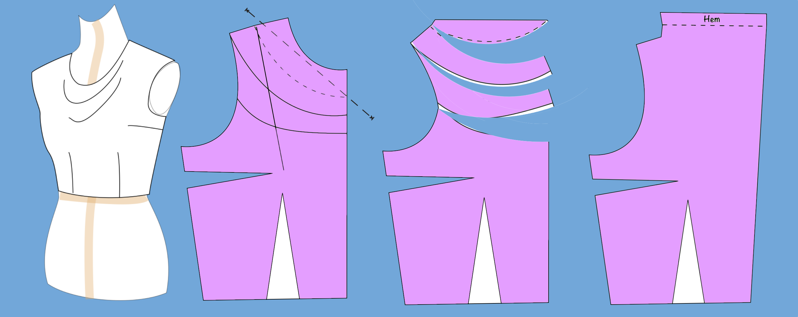Cowl Neck To adjust the basic bodice pattern to create a cowl neck ...