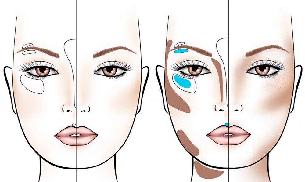 Contouring: come farlo in base alla forma del viso   Forma ...