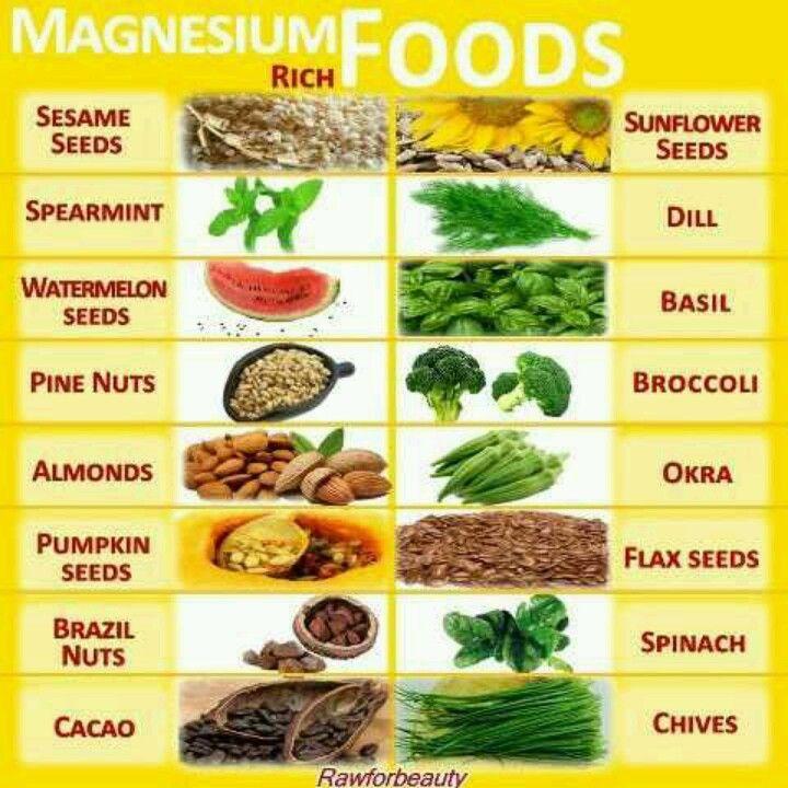 Magnesium  Magnesium lebensmittel, Gesunde ernährung, Roh essen