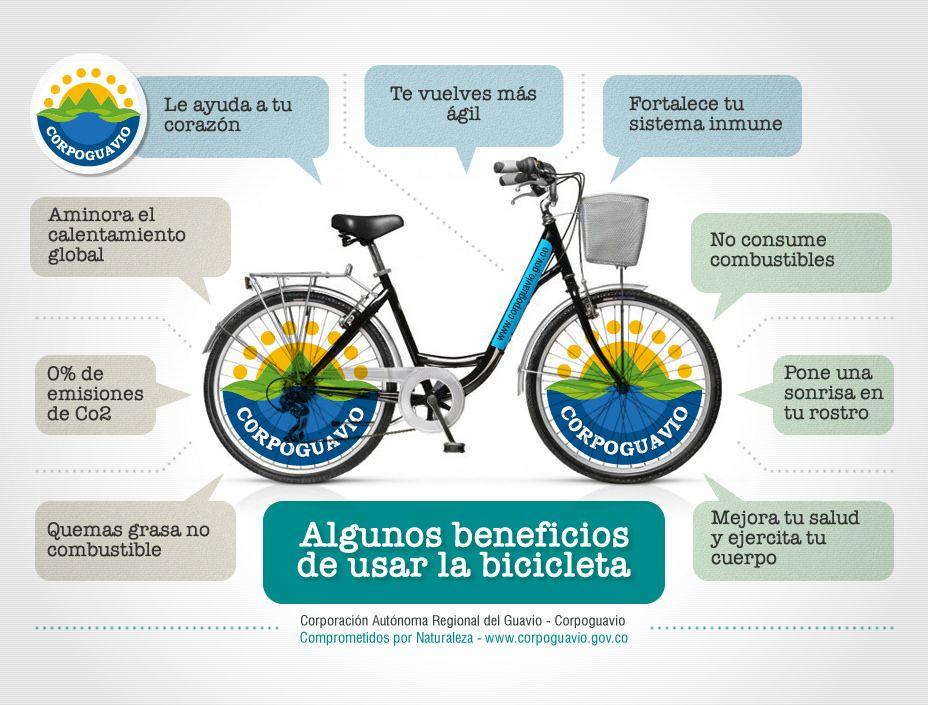 Puerta De La Vera Beneficios De Andar En Bicicleta 1: Resultado De Imagen De Beneficios De La Bicicleta