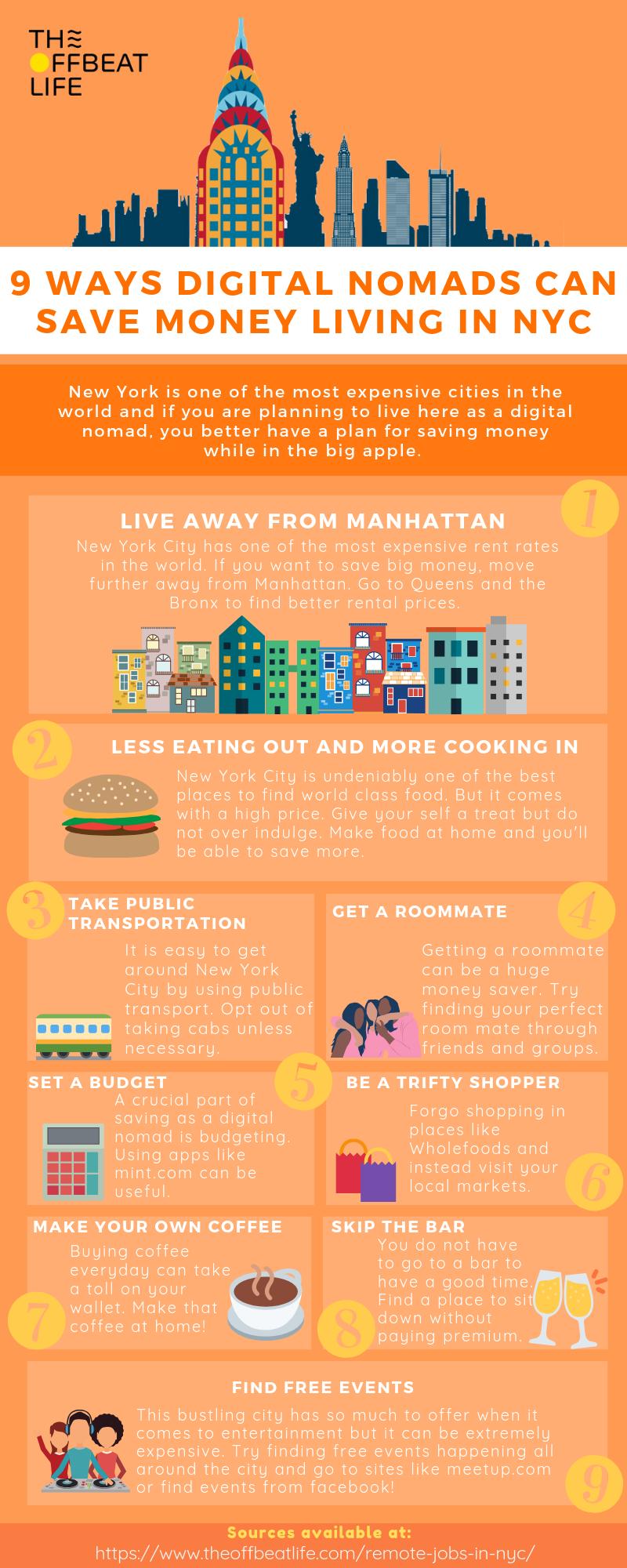 9 Ways Digital Nomads Can Save Money Living In Nyc Remote Jobs Digital Nomad Nomad