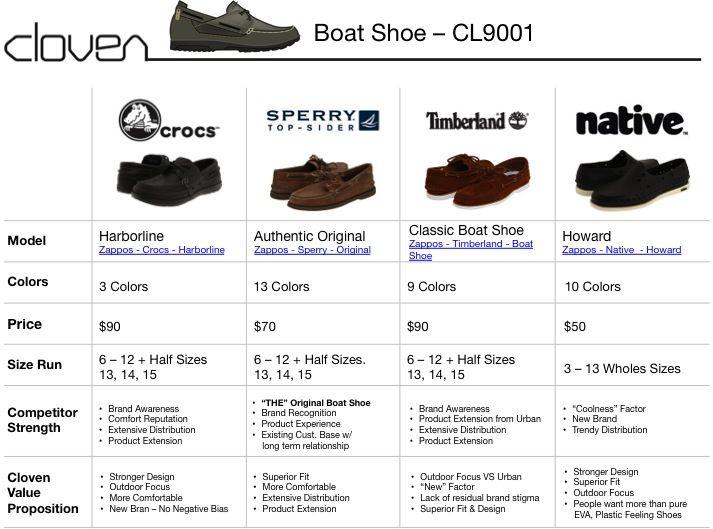 How Fashion Brands Set Prices Dengan Gambar