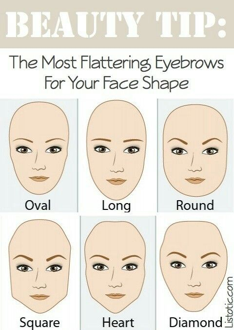 Eyebrows Face Shape Made Up Pinterest Face Shapes Eyebrow