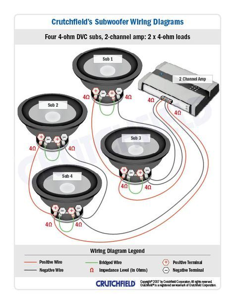 [QNCB_7524]  Subwoofer wiring diagrams — how to wire your subs | Subwoofer wiring, Car  audio, Car audio installation | Car Audio Wiring Diagram 1 Sub 4 Speakers |  | Pinterest