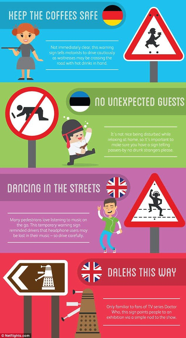 Netflights Infographic Reveals Quirky Road Signs From Around The