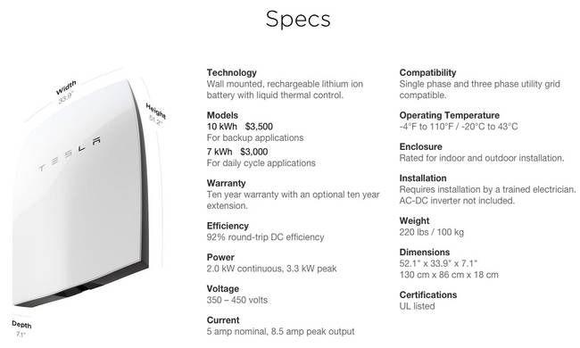 Tesla Powerwall Battery Specs Powerwall Tesla Powerwall Tesla
