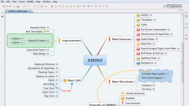 Five Best Mind Mapping Tools Mind Mapping Tools Mind Map Mind Mapping Software