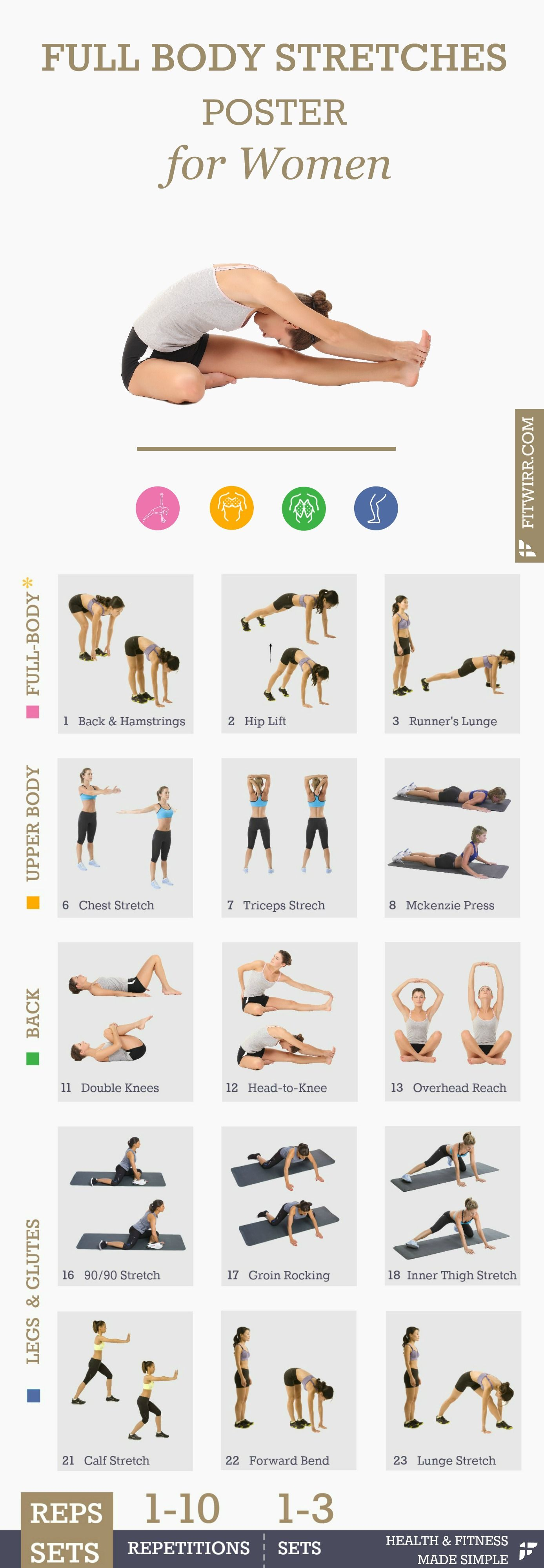 Full body stretches poster for women stretches