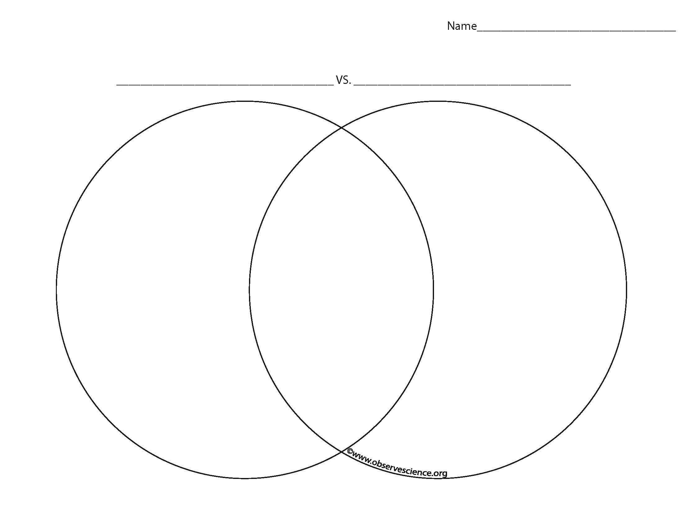 Venn diagram template google search graphic organisers venn diagram template google search pooptronica Images