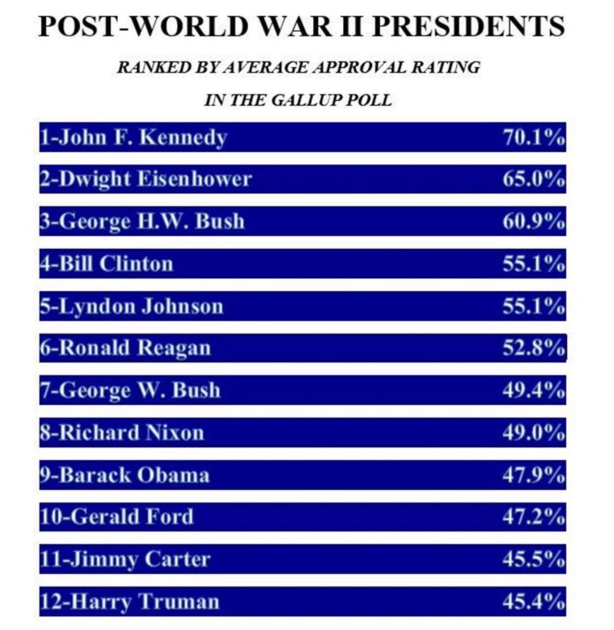 N I F T Y image by Amber Seamann Obama, Barack obama