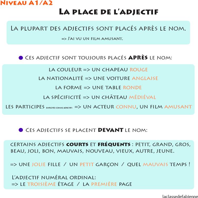 Miejsce przymiotnika - gramatyka 1 - Francuski przy kawie