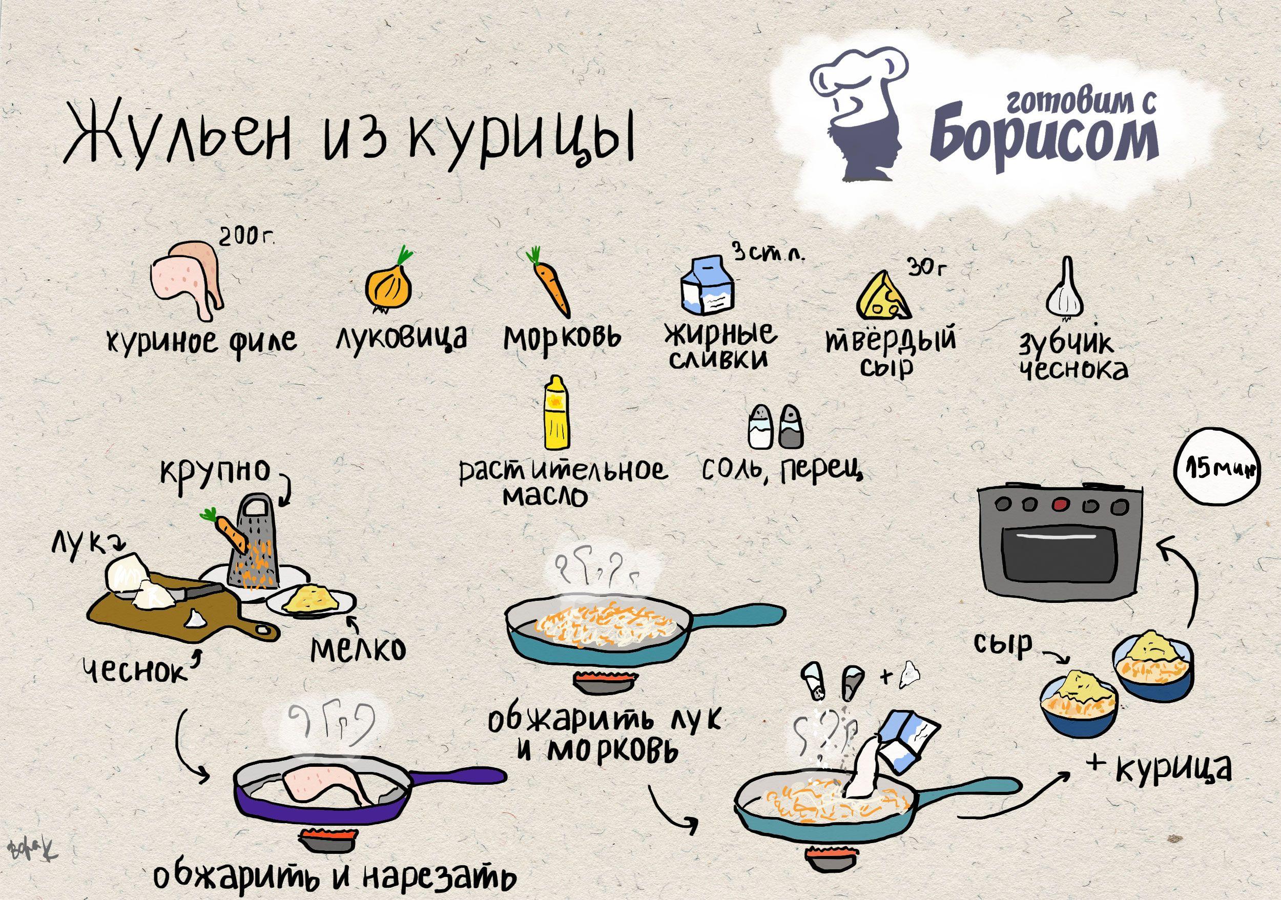 жульены рецепты с фото
