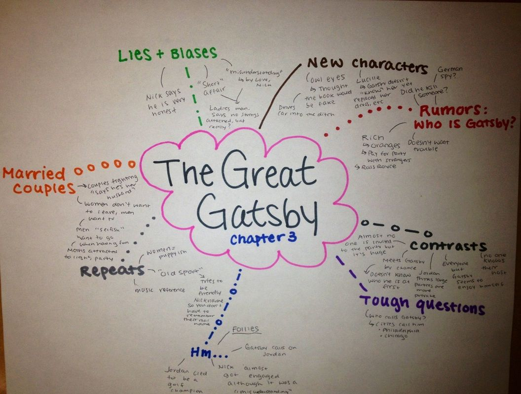 1000 images about gatsby jay gatsby english 1000 images about gatsby jay gatsby english literature and minor character