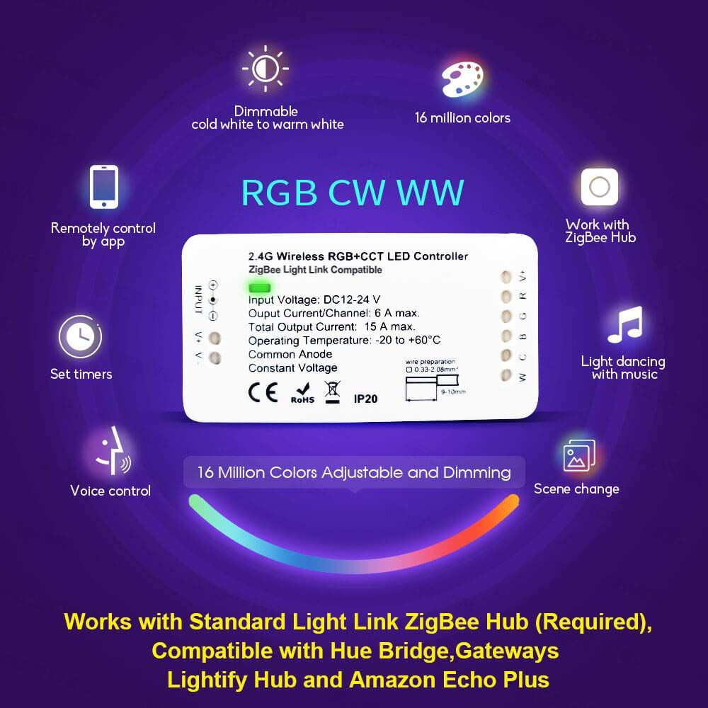Giderwel Controller Lightify Ambiance Lightstrip In 2020 Led Controller Zigbee 4g Wireless