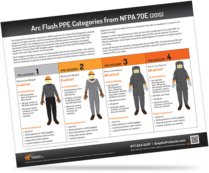 PPE safety (With images) Arc flash, Arc, Ppe