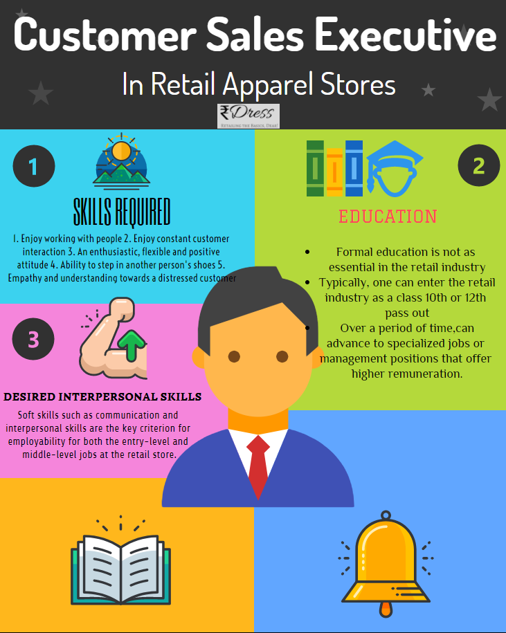 What It Takes To Be A Customer Sales Executive In Retail Apparel