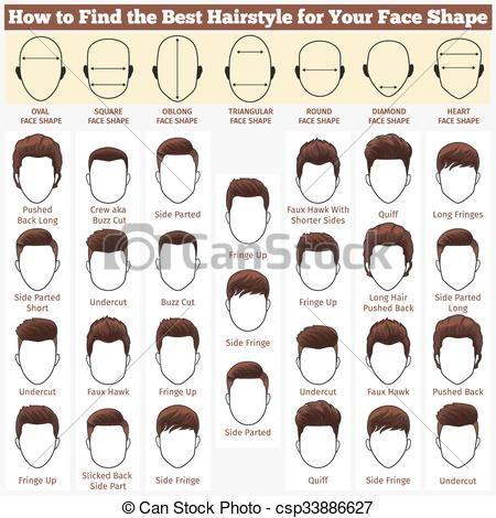 vector  different faces and haircuts  stock illustration