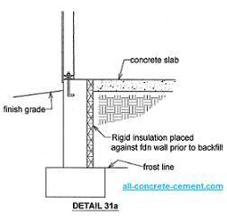 Insulated Concrete Slab Concrete Slab Heating Concrete Wall Insulation Concrete Wall Concrete Slab Concrete