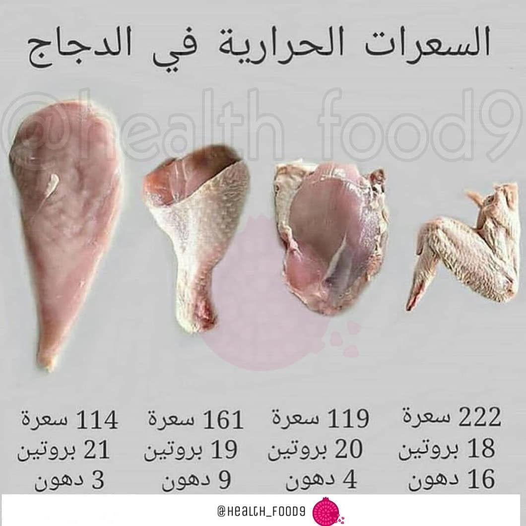 Pin By Essam Saied On Eat Health Fitness Nutrition Health And Fitness Tips Herbal Remedies Recipes