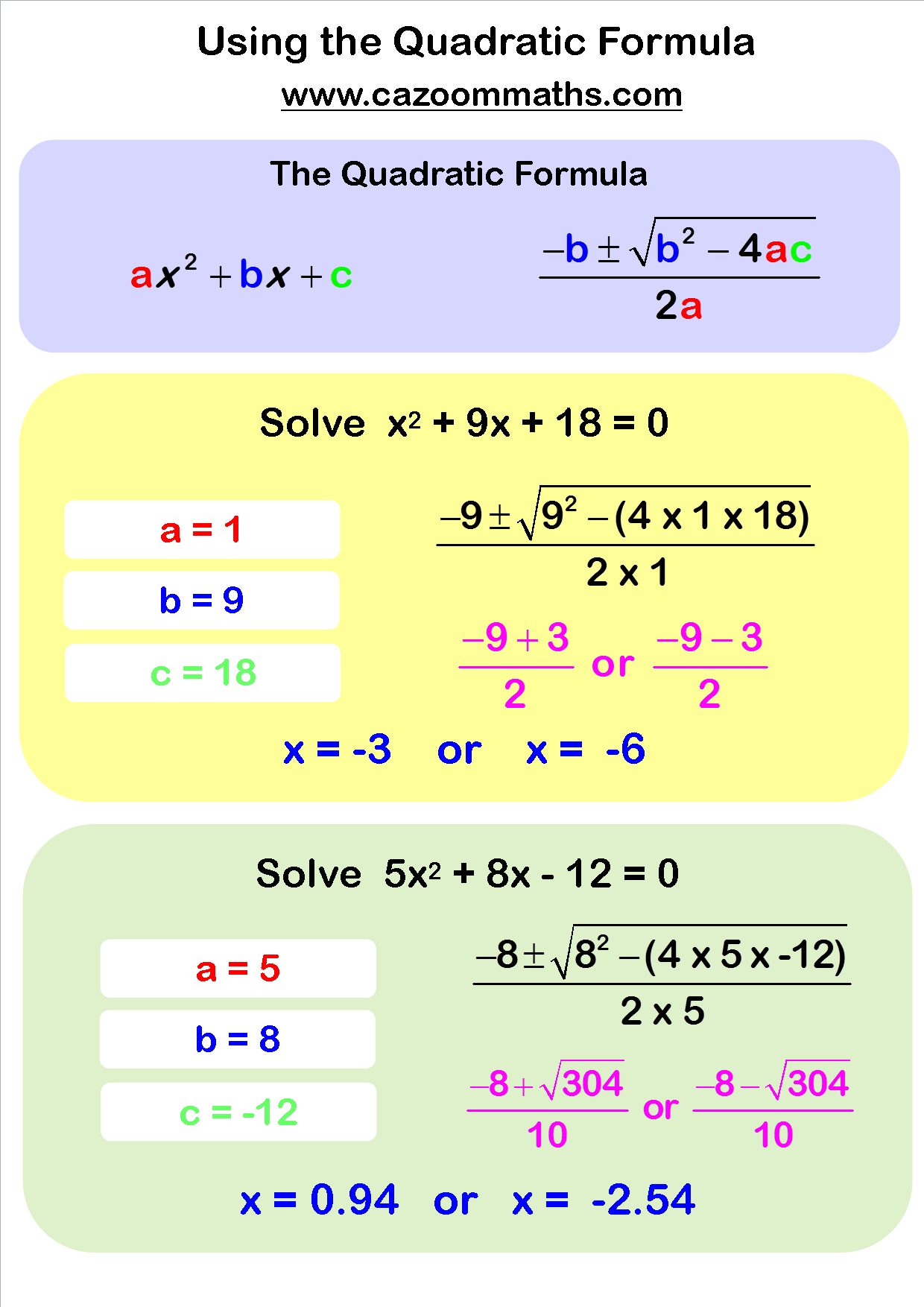 Solving Linear Equations Worksheets Pdf Math Pinterest Math