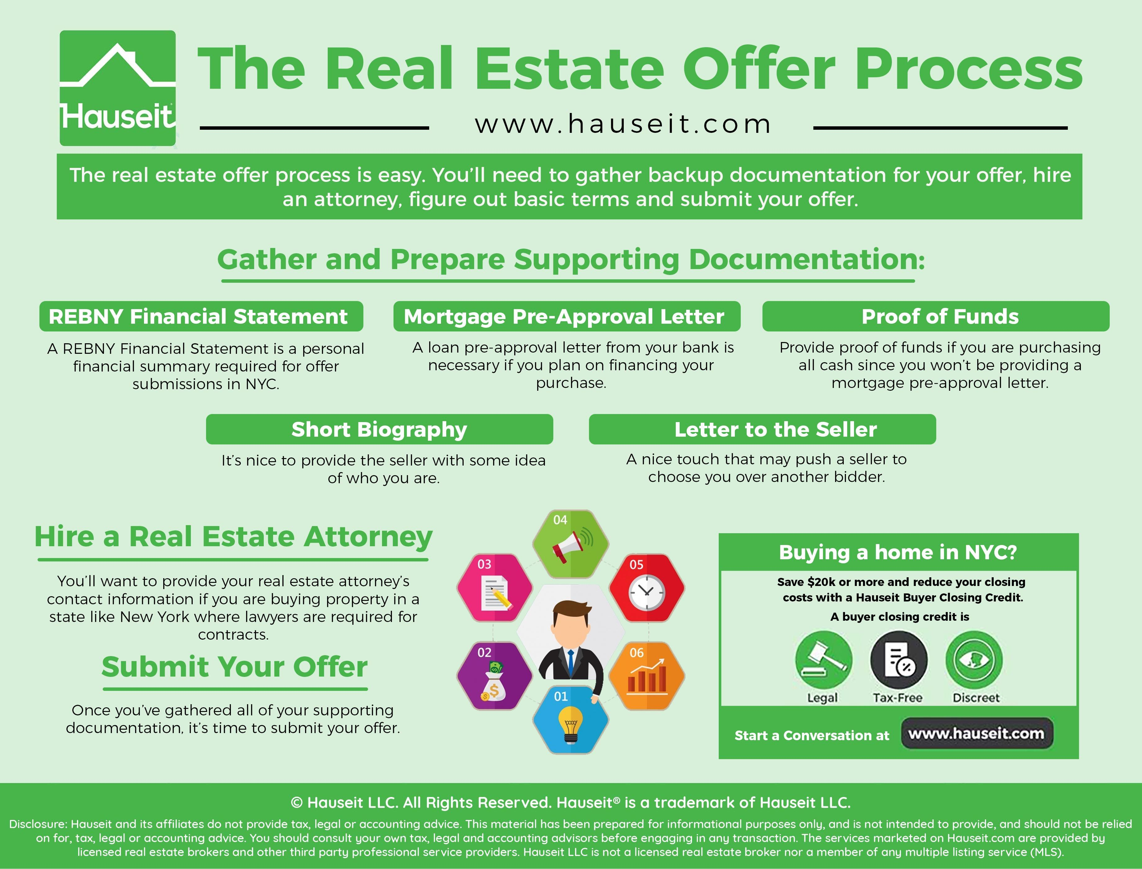 Real Estate Offer Process Personal Financial Statement