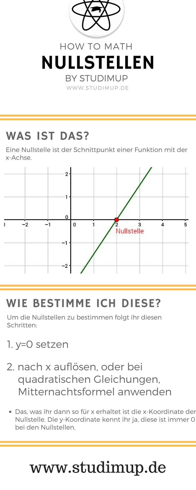 nullstellen einer funktion leicht erkl rt in der mathematik und der schule sehr wichtig auf. Black Bedroom Furniture Sets. Home Design Ideas