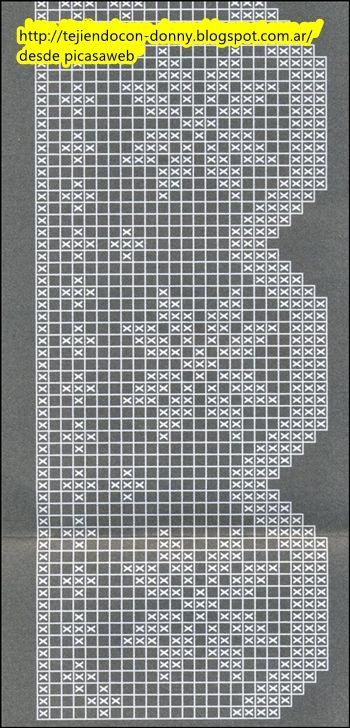 patrones,crochet,ganchillo,esquemas,gráficos,diagramas,mantas ...