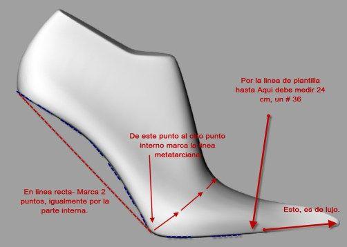 como diseñar zapatos-horma.