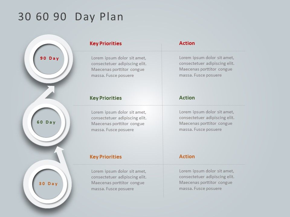 30 60 90 Day Plan Powerpoint Template 7 90 Day Plan How To Plan