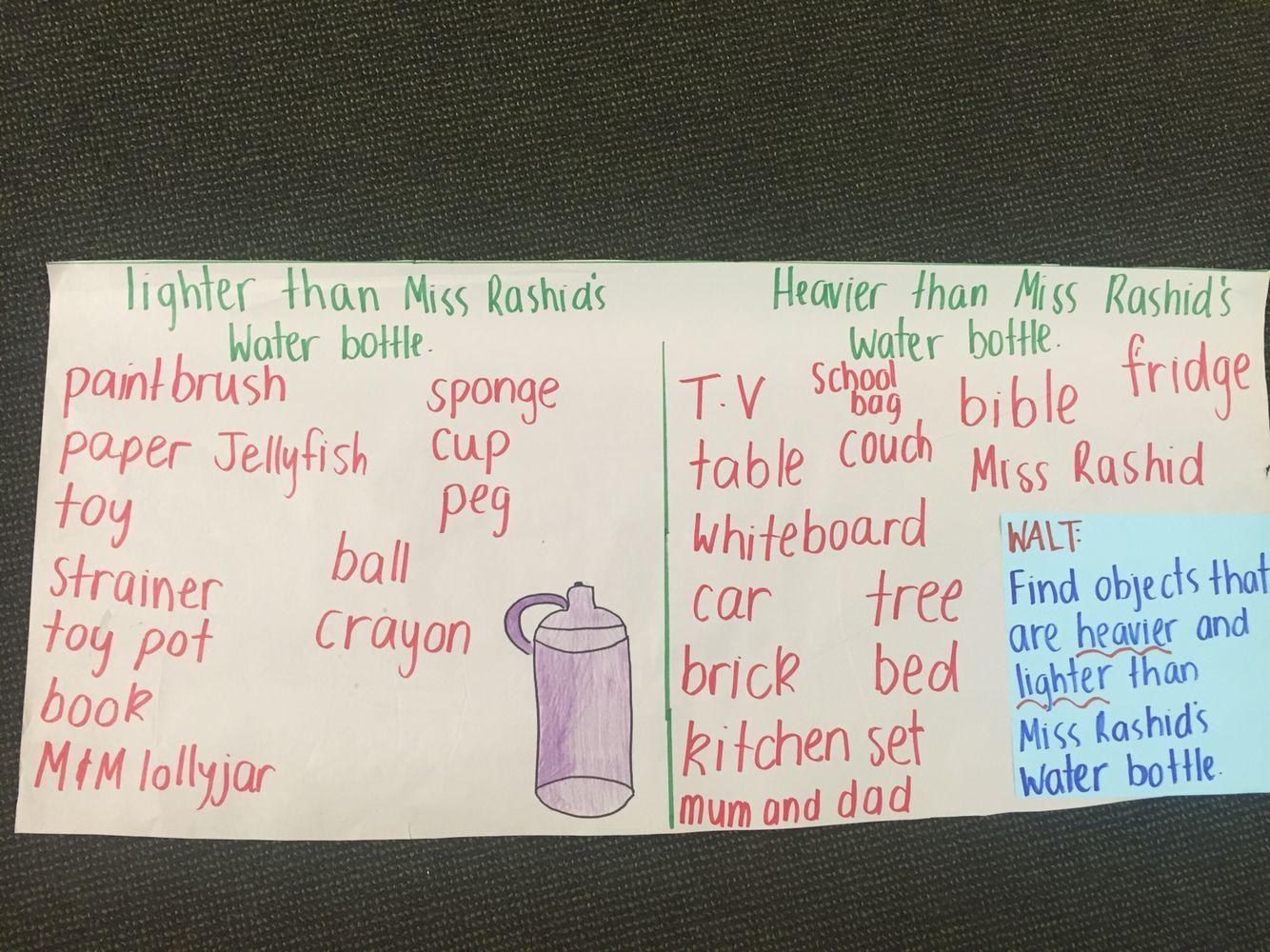 Heavy Or Light Kindergarten Mass Activity