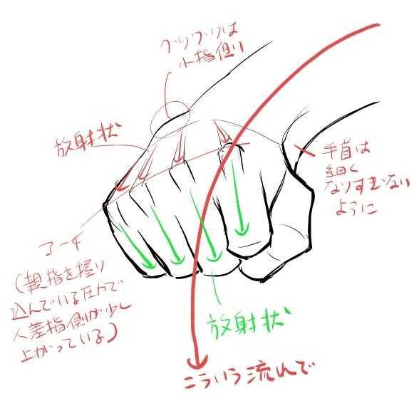 画像 色気のある手の描き方 がtumblrで話題 Sketch Practice