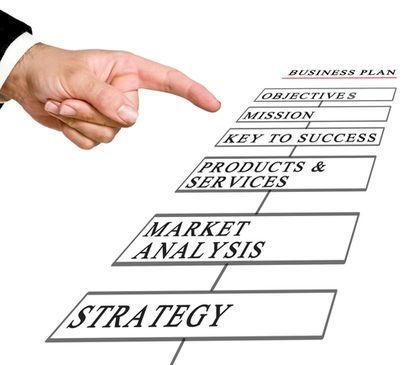 General business plan