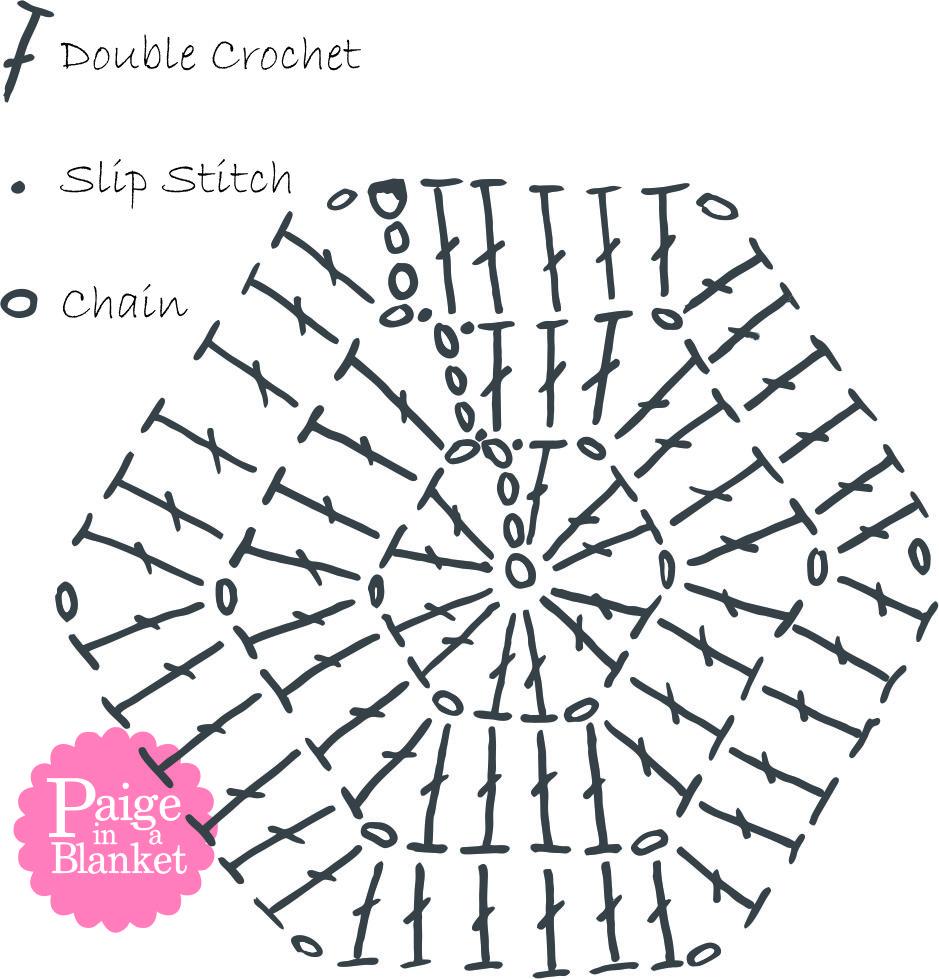 Hexagon Crochet Blanket Paige In A Blanket Free