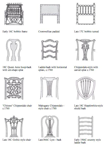 Screenshot 580 Furniture Sketch French Style Furniture Chair Style