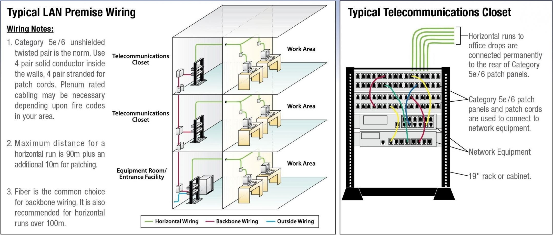 Image result for cat 6 wiring diagram for wall plates